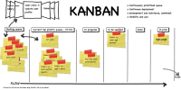 kanban_illustration