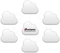 rackspace-global-cloud-network-2