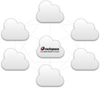 rackspace-global-cloud-network-2