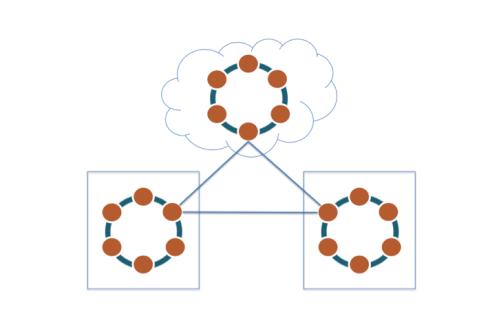 multi-data-center-title-image