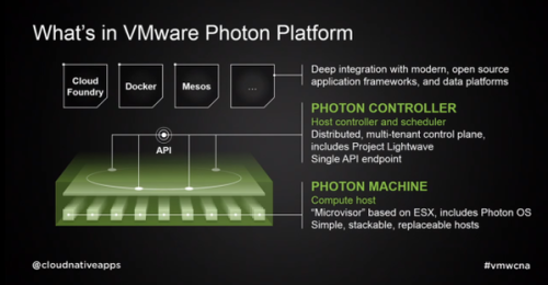 Photon Platform