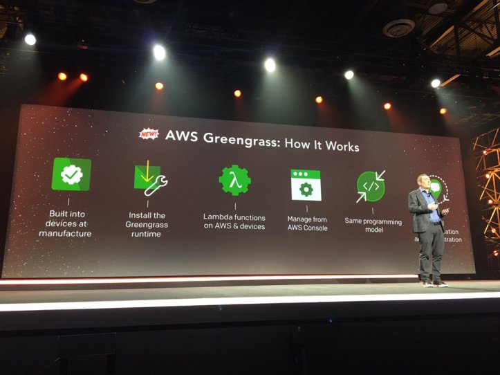 awsreinvent_2016-nov-30-11