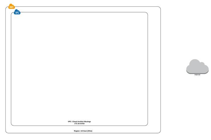 Custom VPC bare - Page 1