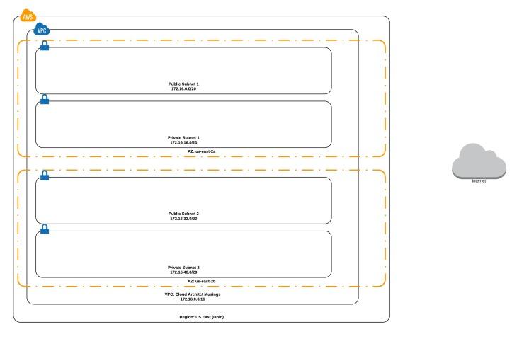 Custom VPC - Page 1